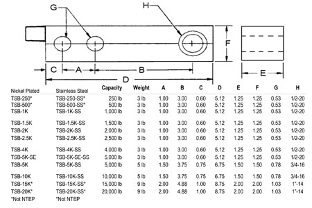 TSB_load_cell_draw